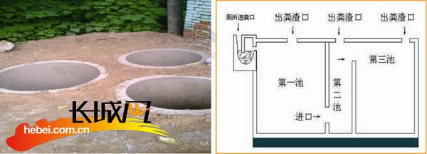 农村建厕所~化粪池该怎么修啊-