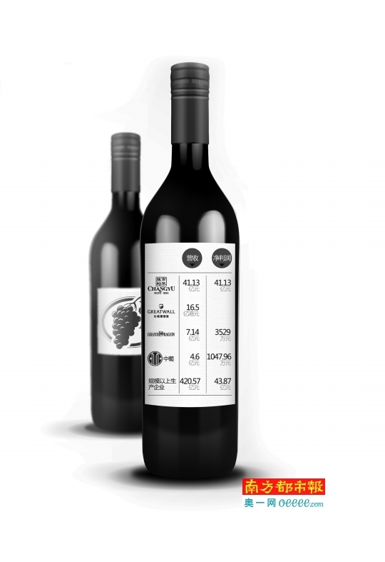 IPO重启,威龙葡萄酒股份有限公司(下称威龙)的4年上市长跑终于落地,成为第6家登陆A股市场的葡萄酒企业。 12月2日,威龙通过了证监会2015年第196次发行审核委员会审核,将在上海证券交易所发行股数不超过5020万股,募资超5.15亿元,募资所得分别用于1.8万亩有机酿酒葡萄种植项目、营销网络建设项目、偿还银行贷款项目和4万吨有机葡萄酒生产项目等4个用途。威龙的上市或将掀起新一轮上市热潮,从行业发展角度看,葡萄酒行业其实已经进入资本驱动时代。未来,中国葡萄酒市场也会越来越多地出现各类资本收购案。